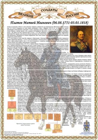 Плакат о Матвее Платове